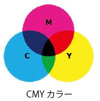 CMYカラーのイメージ