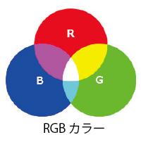 RGBカラーのイメージ