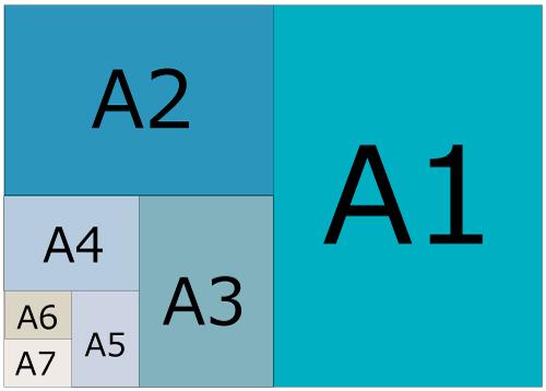 紙箱に使う紙の規格と寸法
