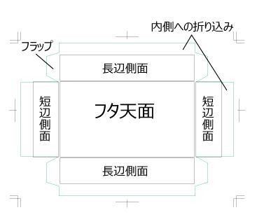 貼箱テンプレート2