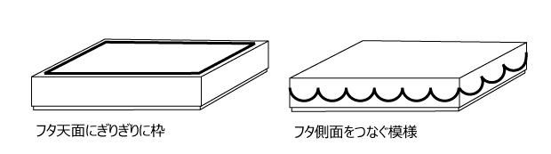 貼箱テンプレート4 枠