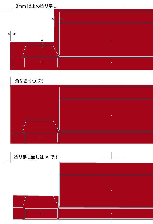 貼箱のデザイン実例2