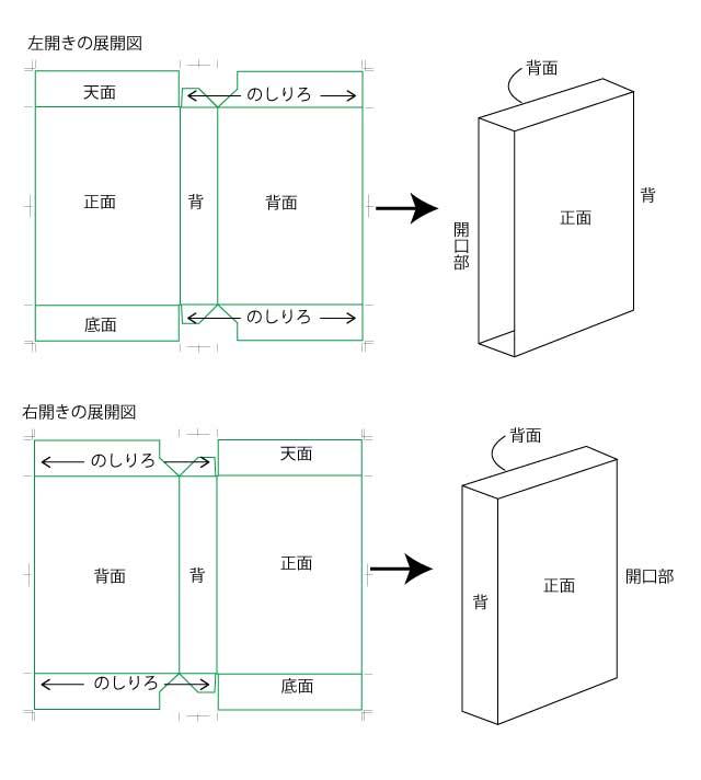 ブックケースの図面
