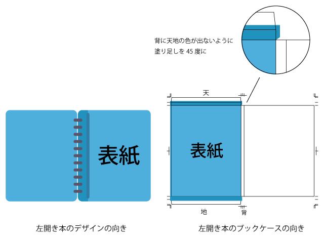 本とブックケースのデザインレイアウト